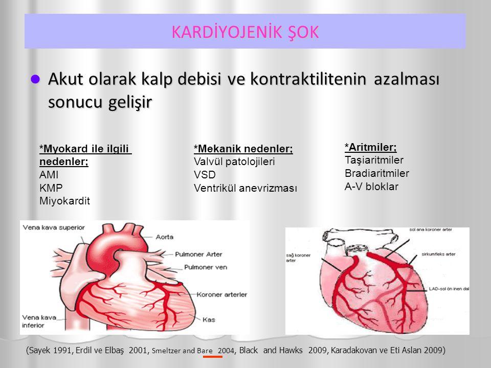 Akut olarak kalp debisi ve kontraktilitenin azalması sonucu gelişir