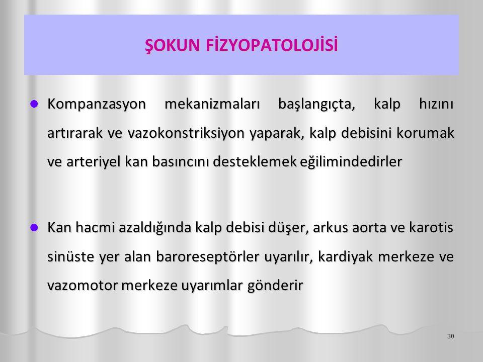 ŞOKUN FİZYOPATOLOJİSİ