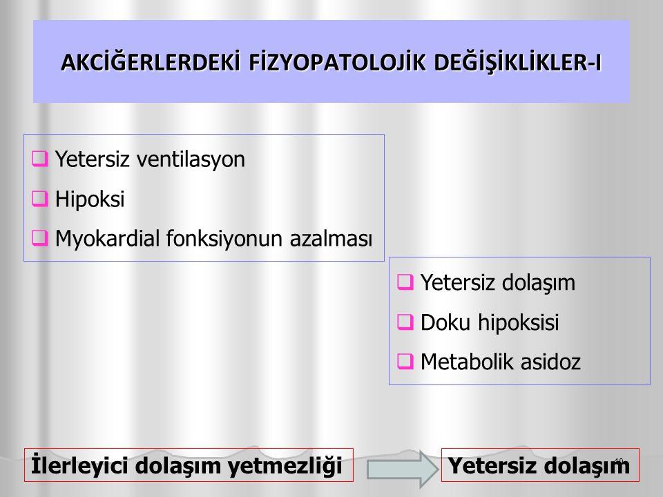 AKCİĞERLERDEKİ FİZYOPATOLOJİK DEĞİŞİKLİKLER-I