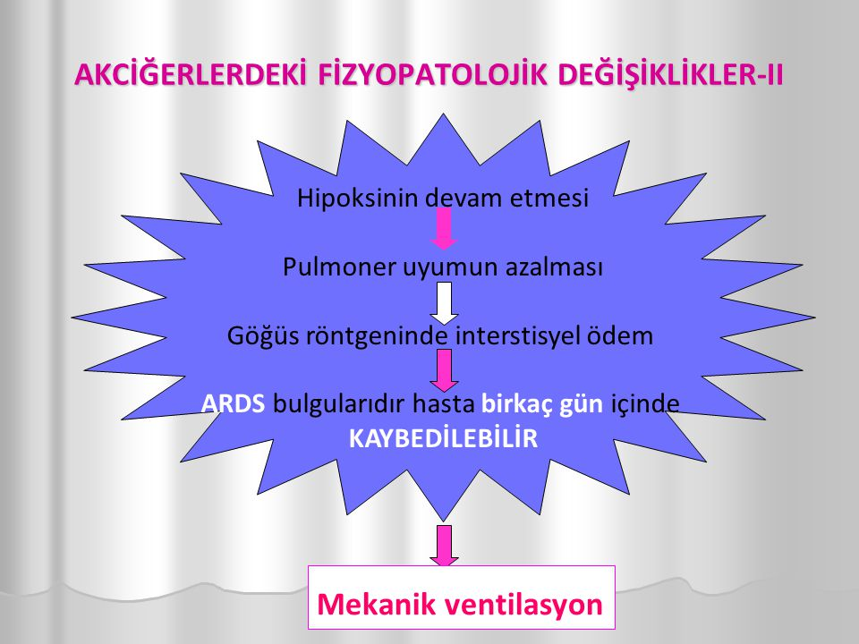 AKCİĞERLERDEKİ FİZYOPATOLOJİK DEĞİŞİKLİKLER-II
