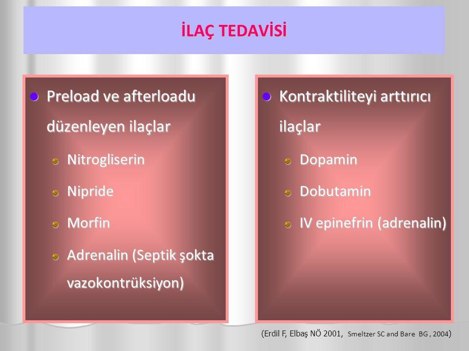 İLAÇ TEDAVİSİ Nitroprussid: Nitroglycerin: Isopoterenol:
