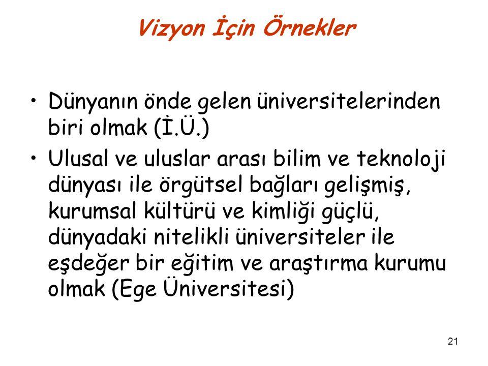 Vizyon İçin Örnekler Dünyanın önde gelen üniversitelerinden biri olmak (İ.Ü.)