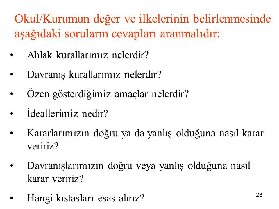 Okul/Kurumun değer ve ilkelerinin belirlenmesinde aşağıdaki soruların cevapları aranmalıdır: