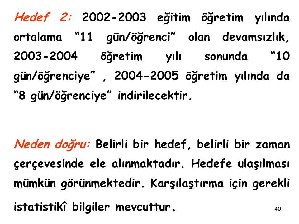 Hedef 2: 2002-2003 eğitim öğretim yılında ortalama 11 gün/öğrenci olan devamsızlık, 2003-2004 öğretim yılı sonunda 10 gün/öğrenciye , 2004-2005 öğretim yılında da 8 gün/öğrenciye indirilecektir.