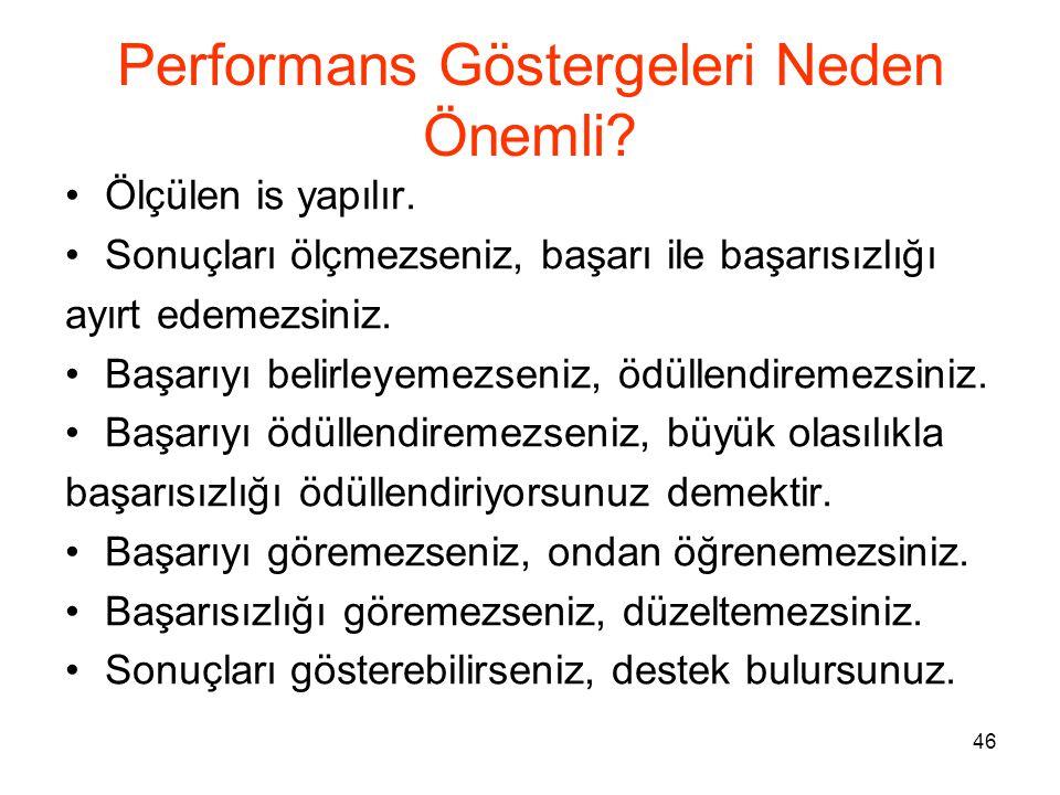 Performans Göstergeleri Neden Önemli