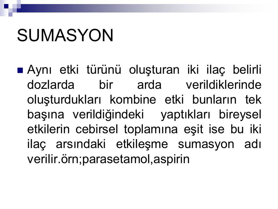 SUMASYON