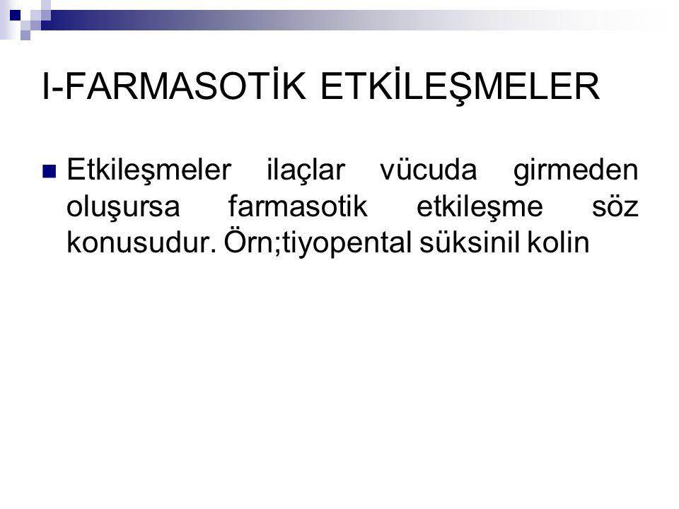 I-FARMASOTİK ETKİLEŞMELER