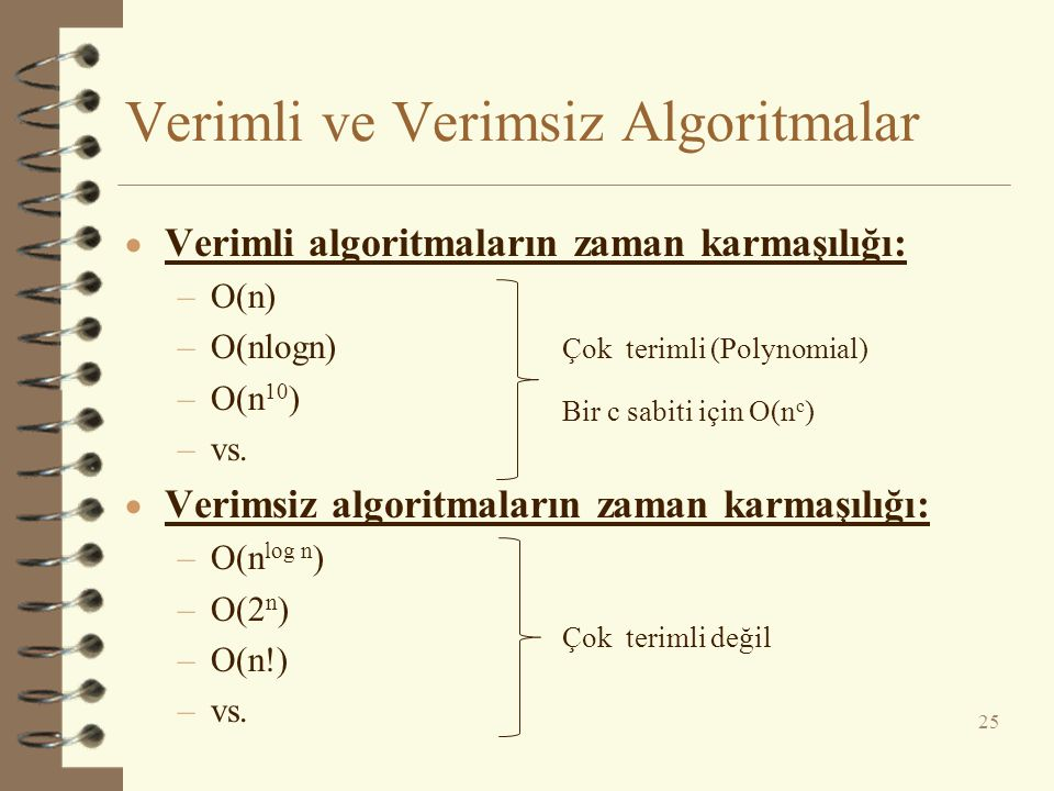 Verimli ve Verimsiz Algoritmalar