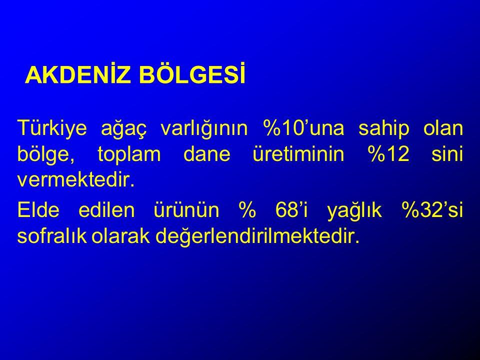 AKDENİZ BÖLGESİ Türkiye ağaç varlığının %10'una sahip olan bölge, toplam dane üretiminin %12 sini vermektedir.