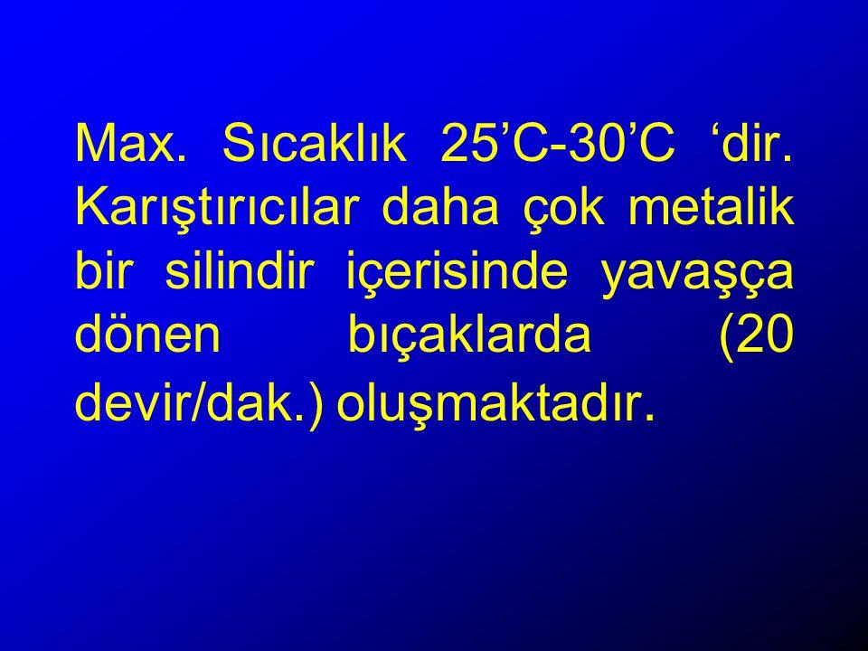 Max. Sıcaklık 25'C-30'C 'dir