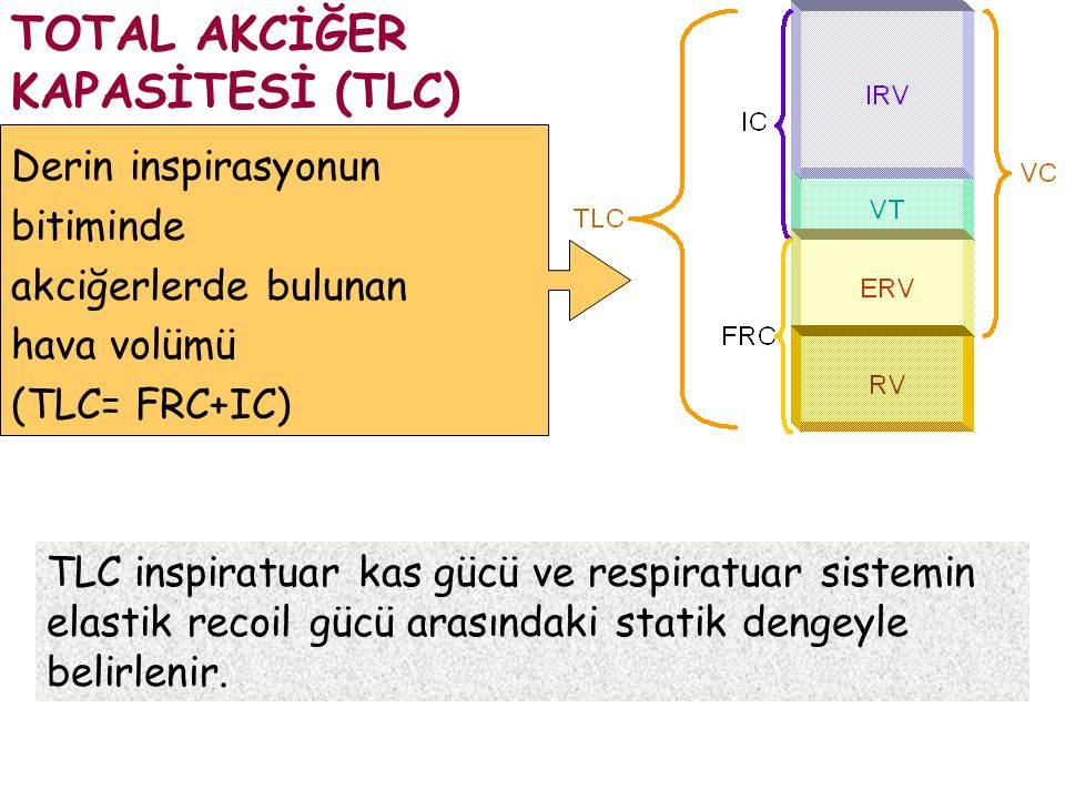 TOTAL AKCİĞER KAPASİTESİ (TLC)