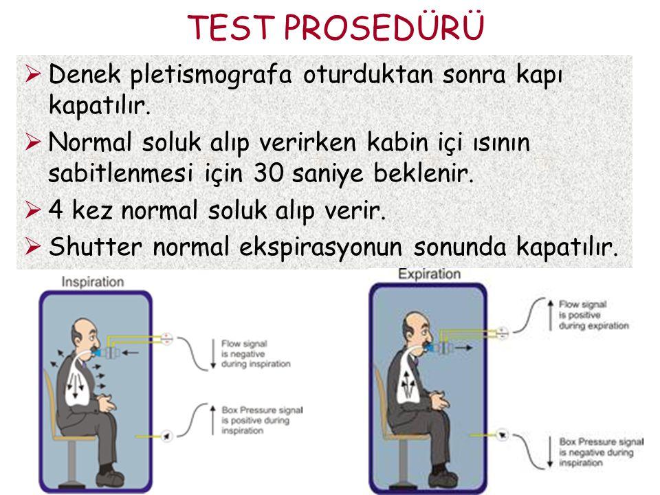 TEST PROSEDÜRÜ Denek pletismografa oturduktan sonra kapı kapatılır.