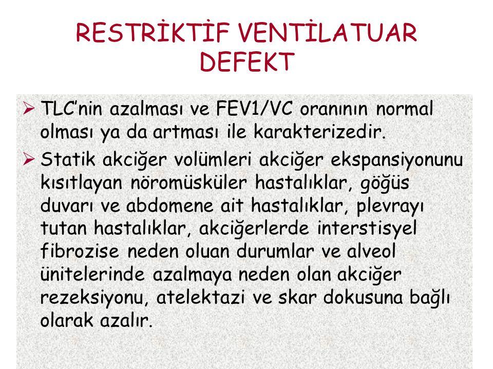 RESTRİKTİF VENTİLATUAR DEFEKT