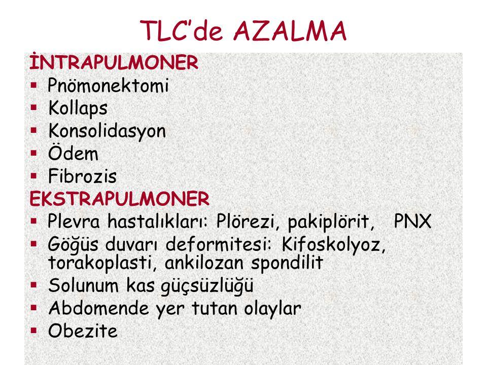 TLC'de AZALMA İNTRAPULMONER Pnömonektomi Kollaps Konsolidasyon Ödem