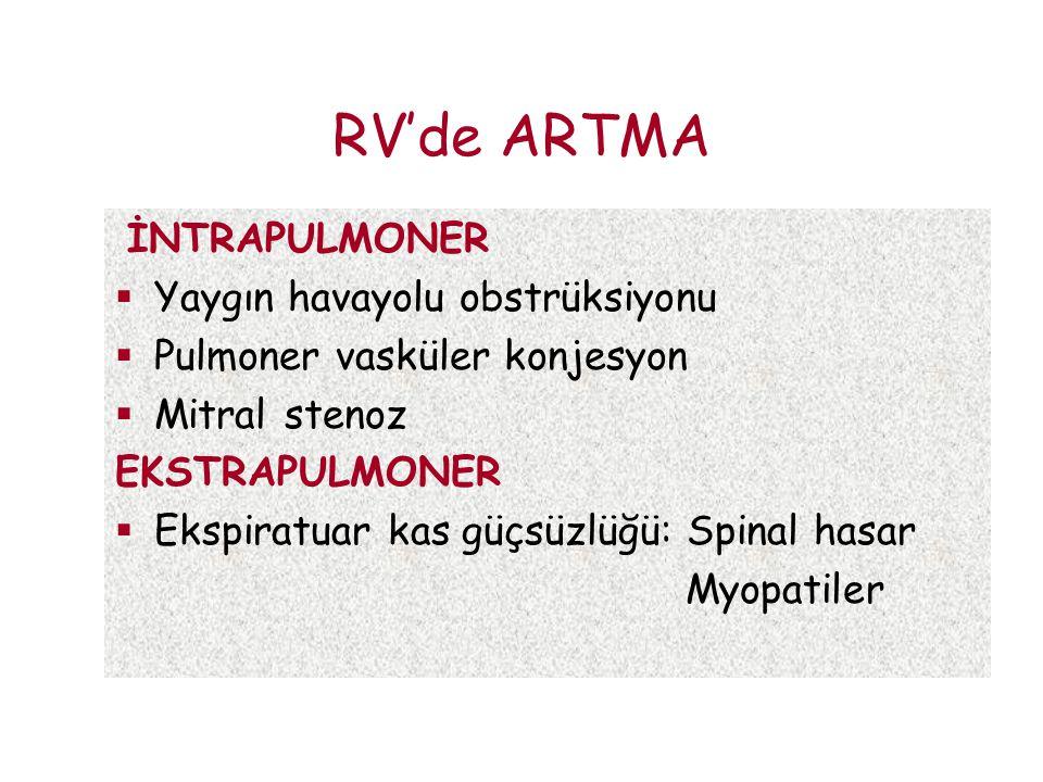 RV'de ARTMA İNTRAPULMONER Yaygın havayolu obstrüksiyonu
