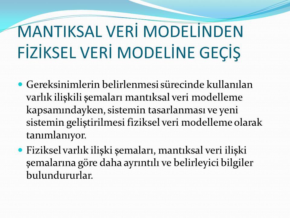 MANTIKSAL VERİ MODELİNDEN FİZİKSEL VERİ MODELİNE GEÇİŞ