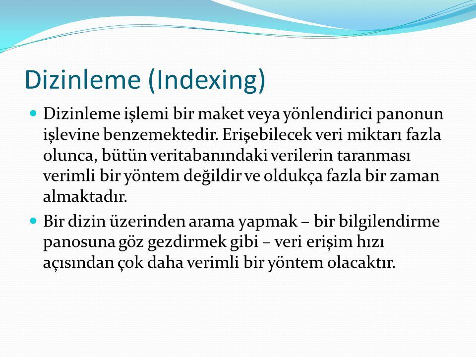 Dizinleme (Indexing)
