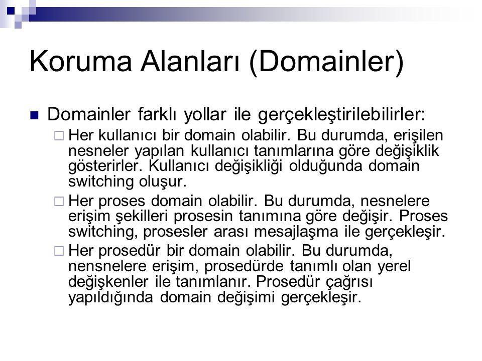 Koruma Alanları (Domainler)