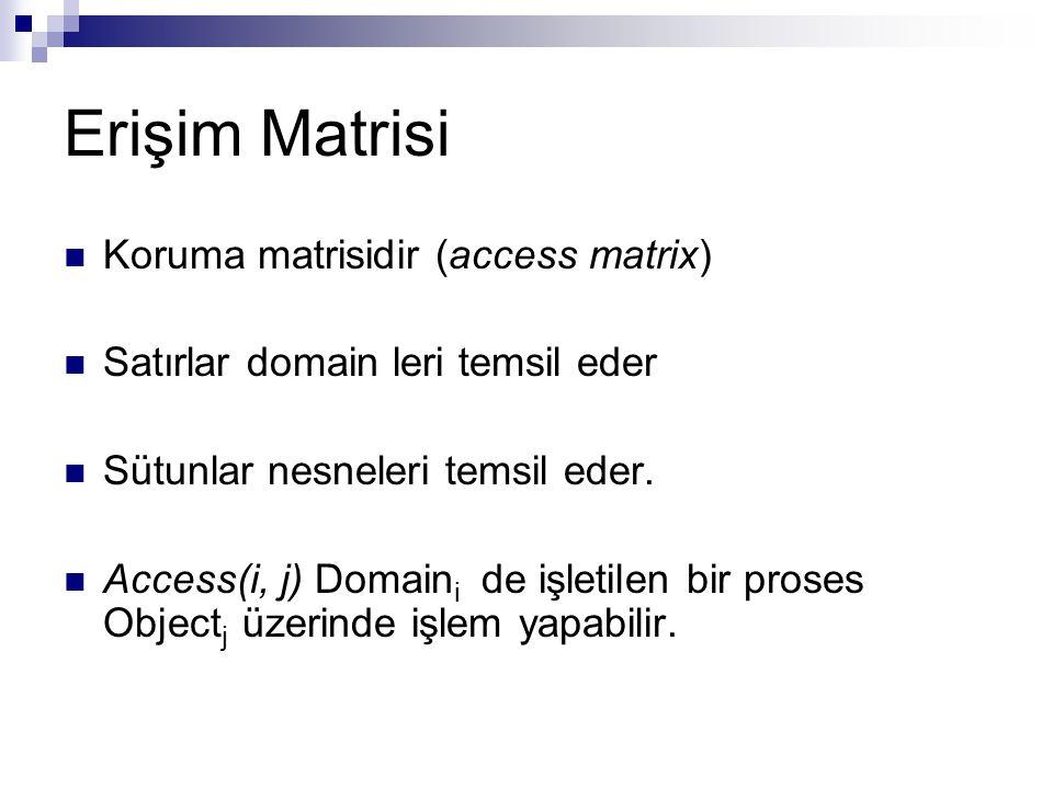 Erişim Matrisi Koruma matrisidir (access matrix)