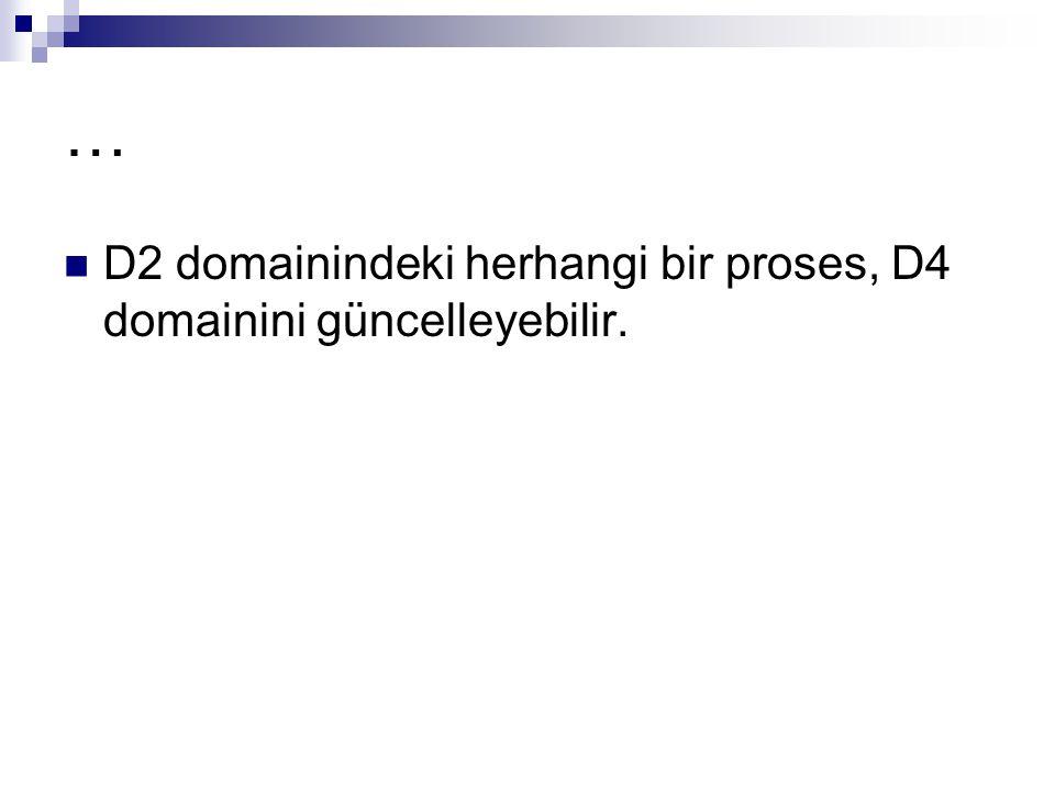 … D2 domainindeki herhangi bir proses, D4 domainini güncelleyebilir.