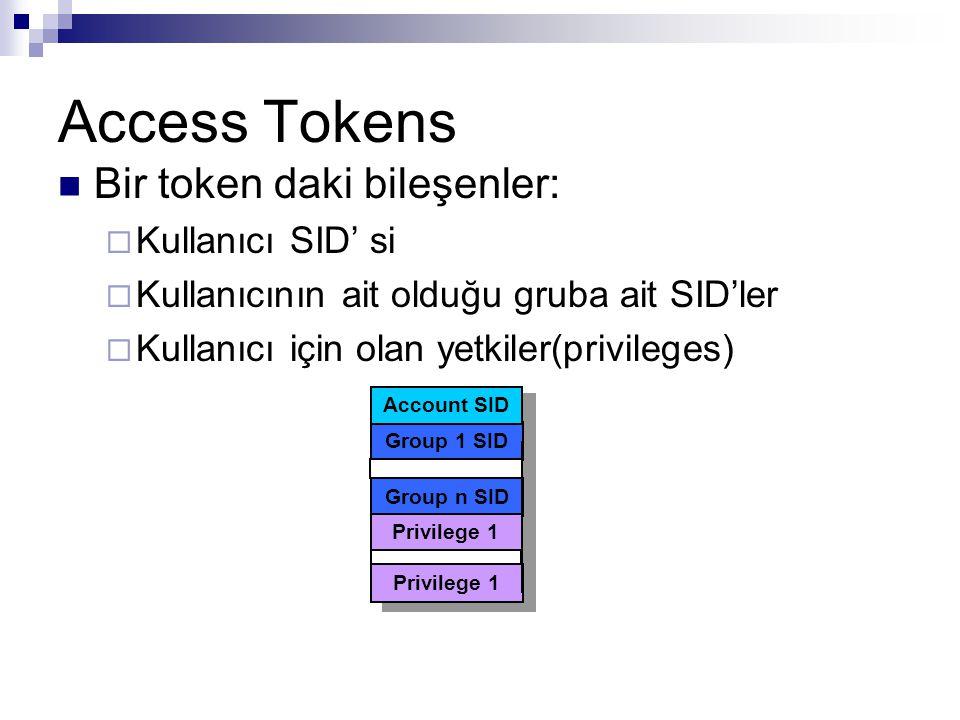 Access Tokens Bir token daki bileşenler: Kullanıcı SID' si