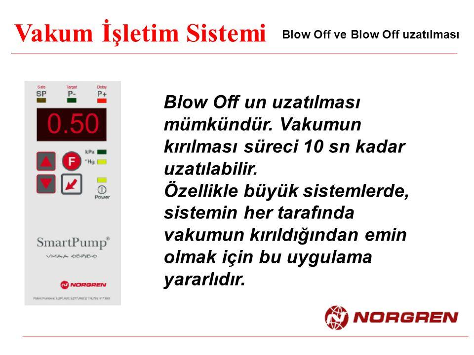 Vakum İşletim Sistemi Blow Off ve Blow Off uzatılması. Blow Off un uzatılması mümkündür. Vakumun kırılması süreci 10 sn kadar uzatılabilir.