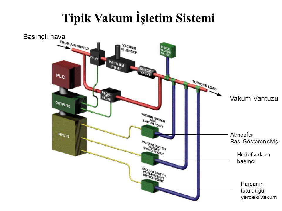 Tipik Vakum İşletim Sistemi