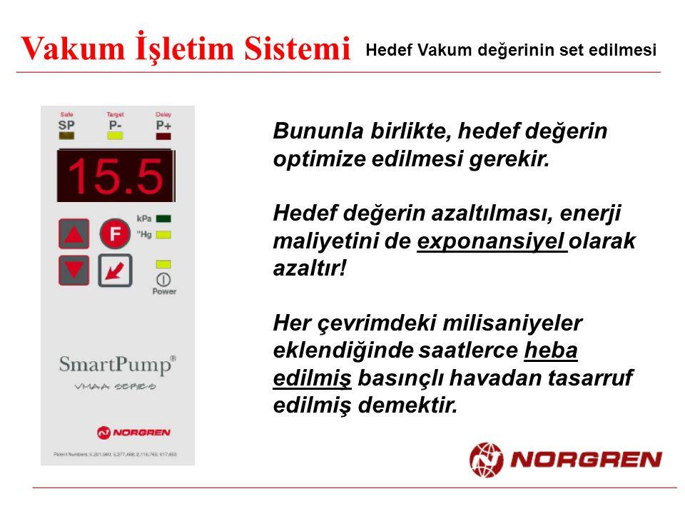 Vakum İşletim Sistemi Hedef Vakum değerinin set edilmesi. Bununla birlikte, hedef değerin optimize edilmesi gerekir.