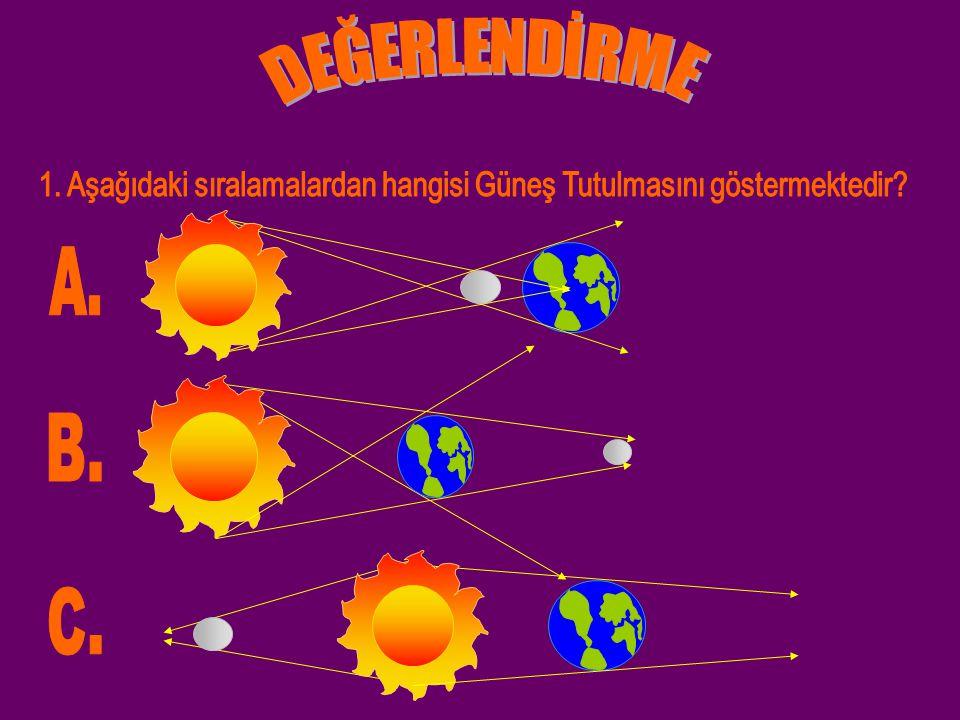 1. Aşağıdaki sıralamalardan hangisi Güneş Tutulmasını göstermektedir