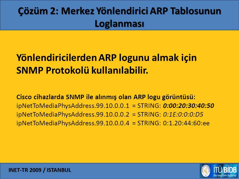 Çözüm 2: Merkez Yönlendirici ARP Tablosunun Loglanması
