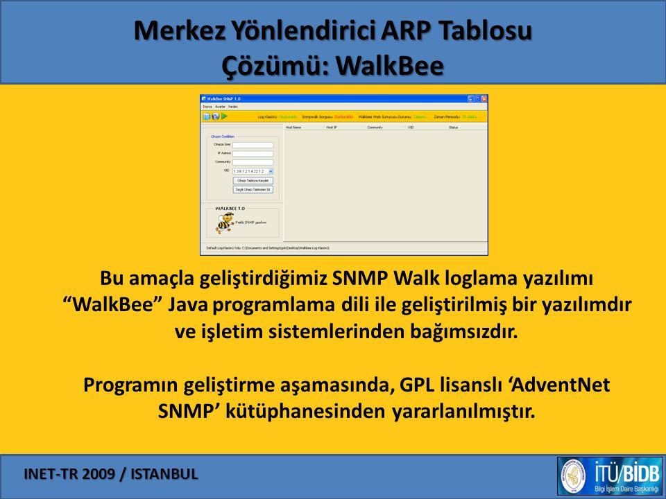 Merkez Yönlendirici ARP Tablosu Çözümü: WalkBee