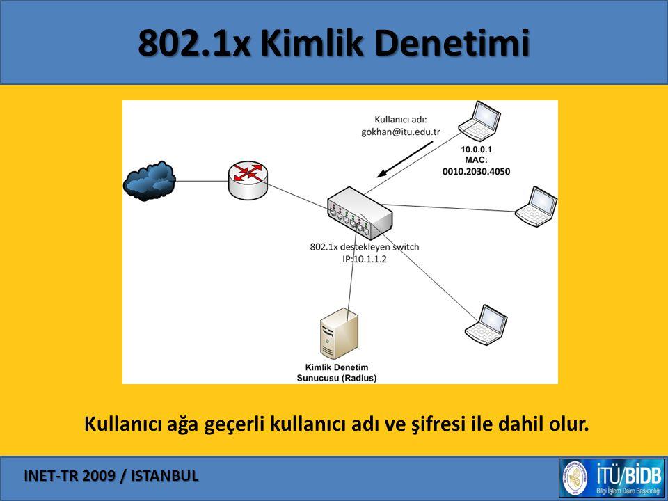 Kullanıcı ağa geçerli kullanıcı adı ve şifresi ile dahil olur.