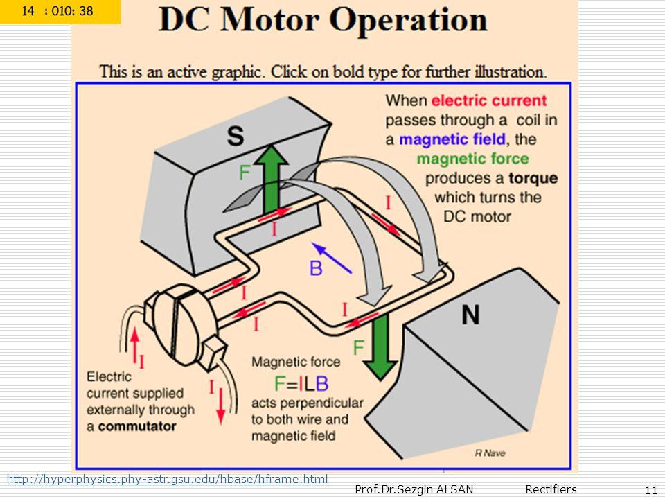 http://hyperphysics.phy-astr.gsu.edu/hbase/hframe.html 11
