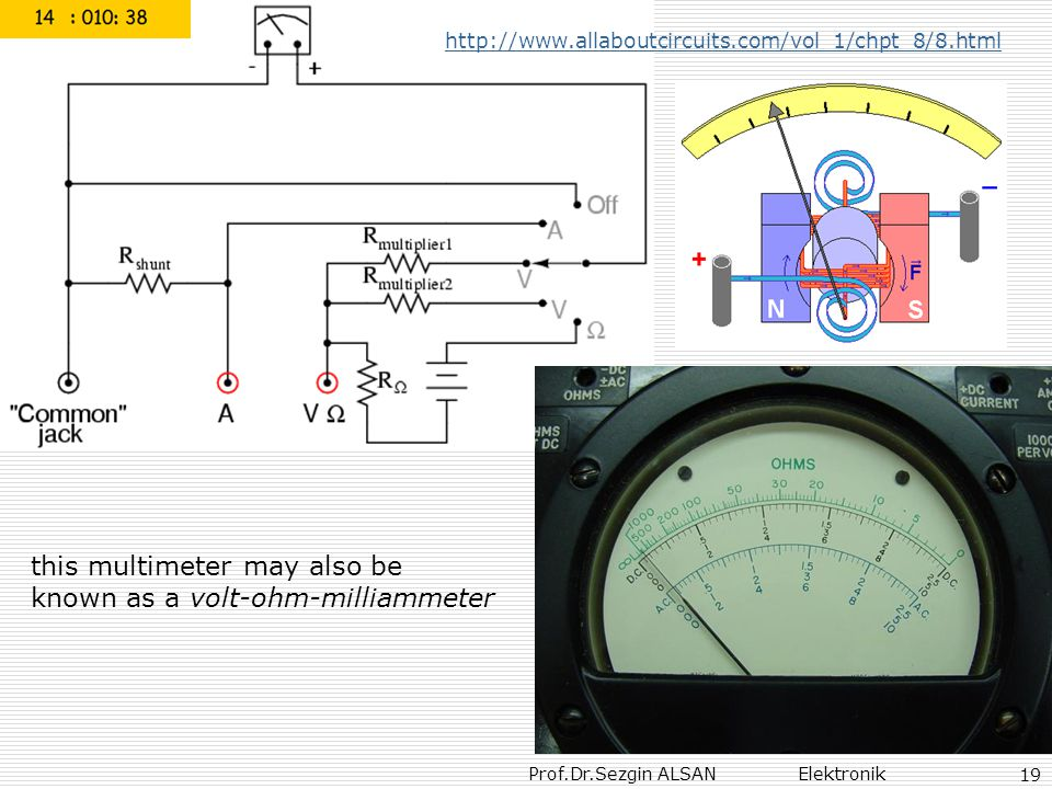 this multimeter may also be known as a volt-ohm-milliammeter