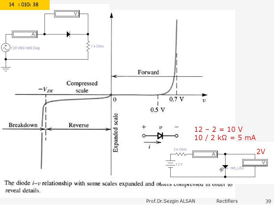 12 – 2 = 10 V 10 / 2 kΩ = 5 mA 2V 39