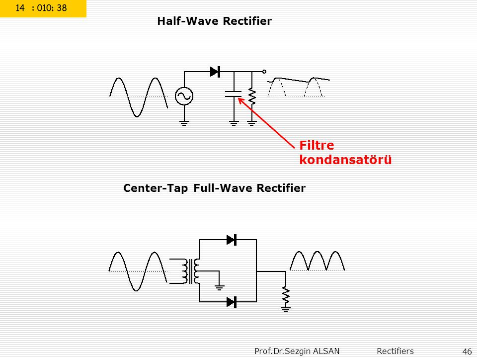 Half-Wave Rectifier Filtre kondansatörü Center-Tap Full-Wave Rectifier