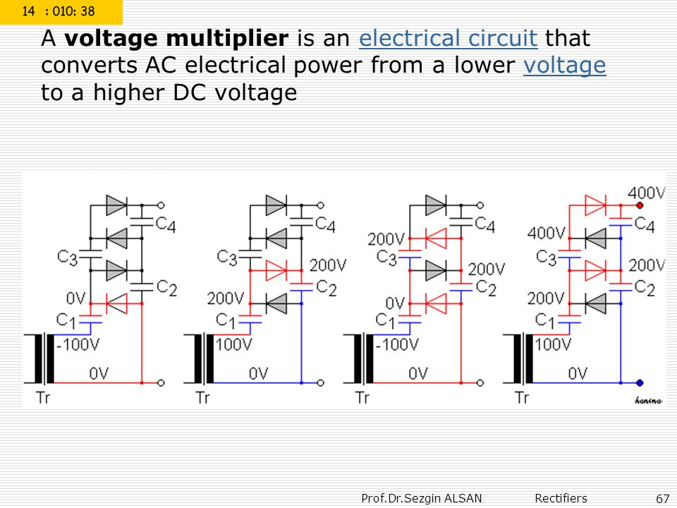 A voltage multiplier is an electrical circuit that converts AC electrical power from a lower voltage to a higher DC voltage