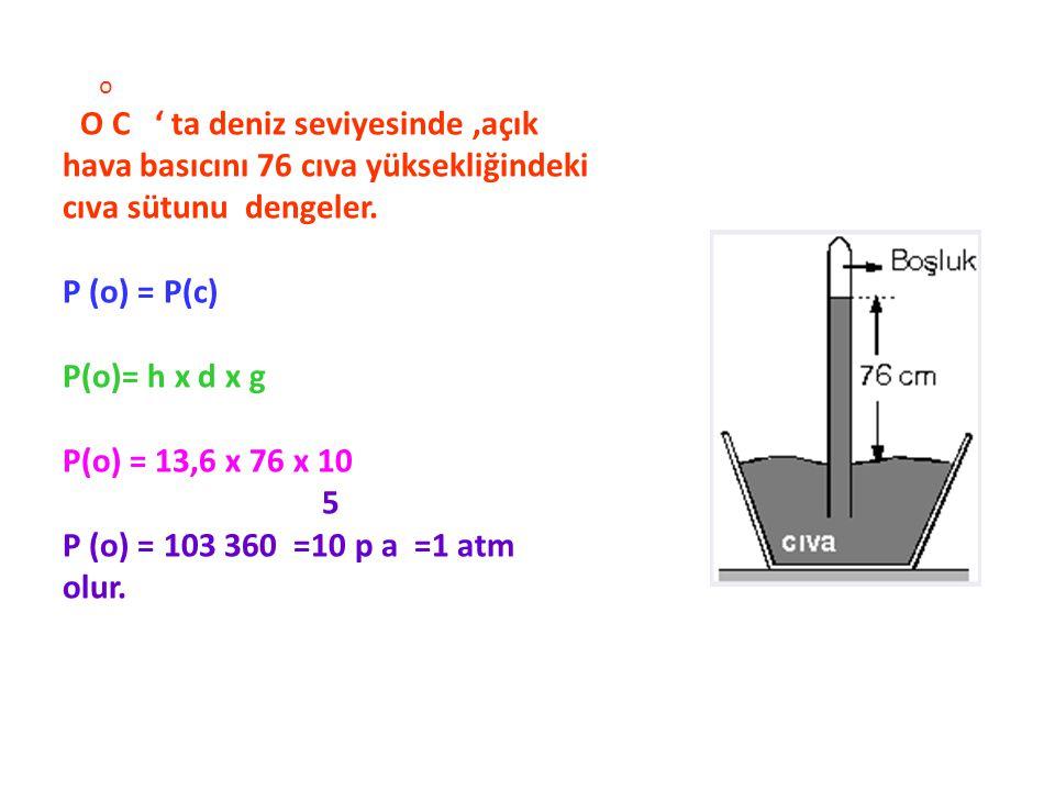 P (o) = P(c) P(o)= h x d x g P(o) = 13,6 x 76 x 10 5