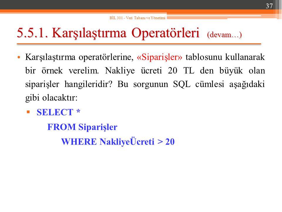 5.5.1. Karşılaştırma Operatörleri (devam…)