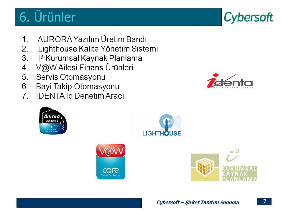 6. Ürünler AURORA Yazılım Üretim Bandı