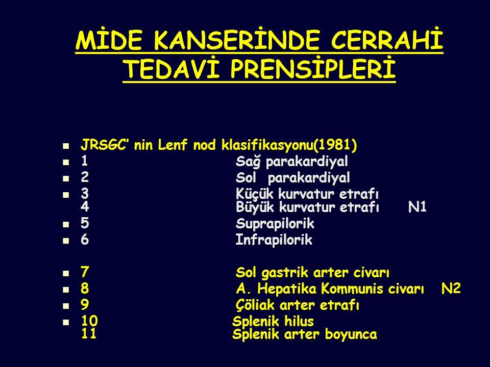 MİDE KANSERİNDE CERRAHİ TEDAVİ PRENSİPLERİ