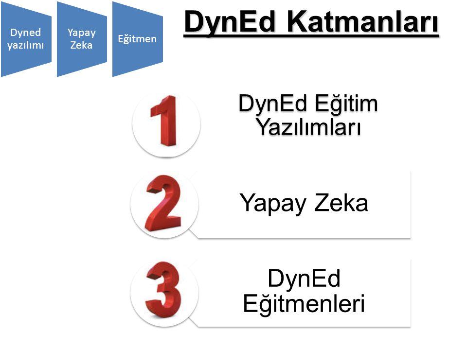 DynEd Eğitim Yazılımları