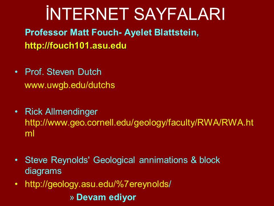 İNTERNET SAYFALARI Professor Matt Fouch- Ayelet Blattstein,