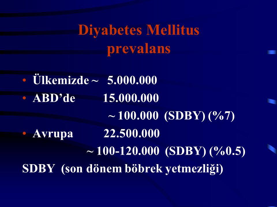 Diyabetes Mellitus prevalans