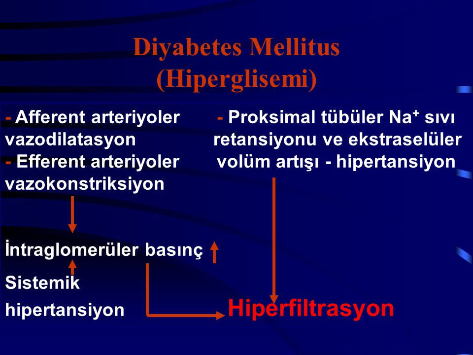 Diyabetes Mellitus (Hiperglisemi)