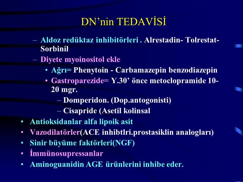 DN'nin TEDAVİSİ Aldoz redüktaz inhibitörleri . Alrestadin- Tolrestat- Sorbinil. Diyete myoinositol ekle.
