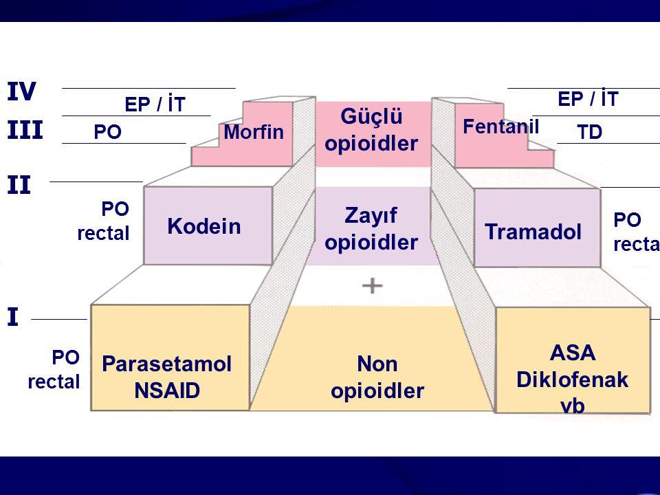 IV IV III III II II I I Güçlü opioidler Zayıf opioidler Kodein