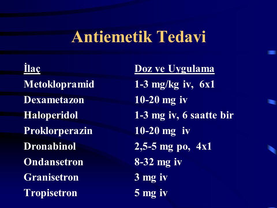 Antiemetik Tedavi İlaç Doz ve Uygulama Metoklopramid 1-3 mg/kg iv, 6x1