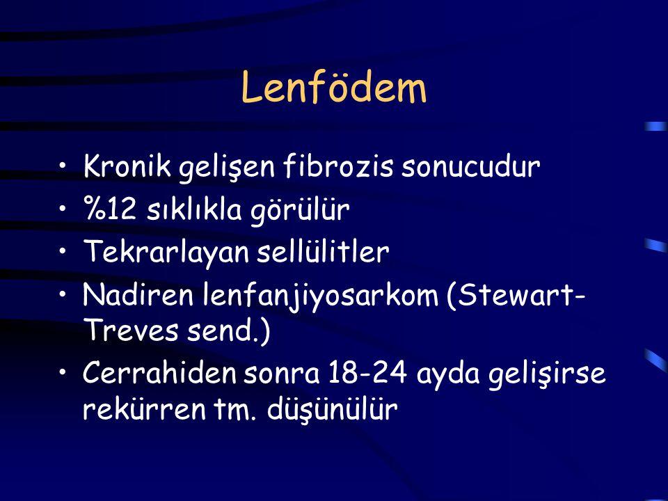 Lenfödem Kronik gelişen fibrozis sonucudur %12 sıklıkla görülür