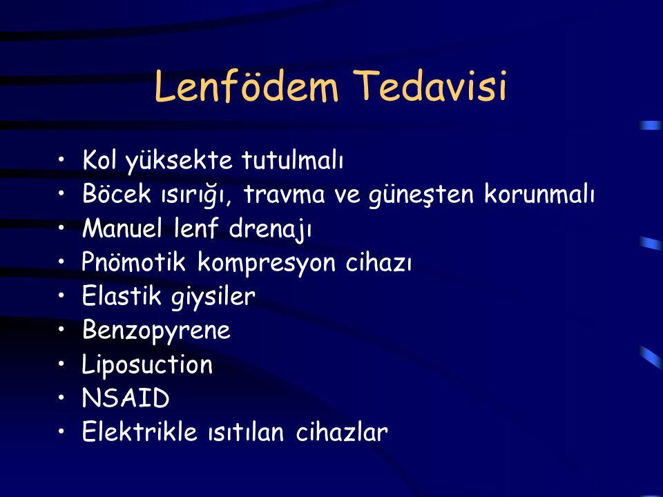 Lenfödem Tedavisi Kol yüksekte tutulmalı